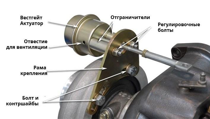 remont vakuumnykh aktuatorov turbin 03